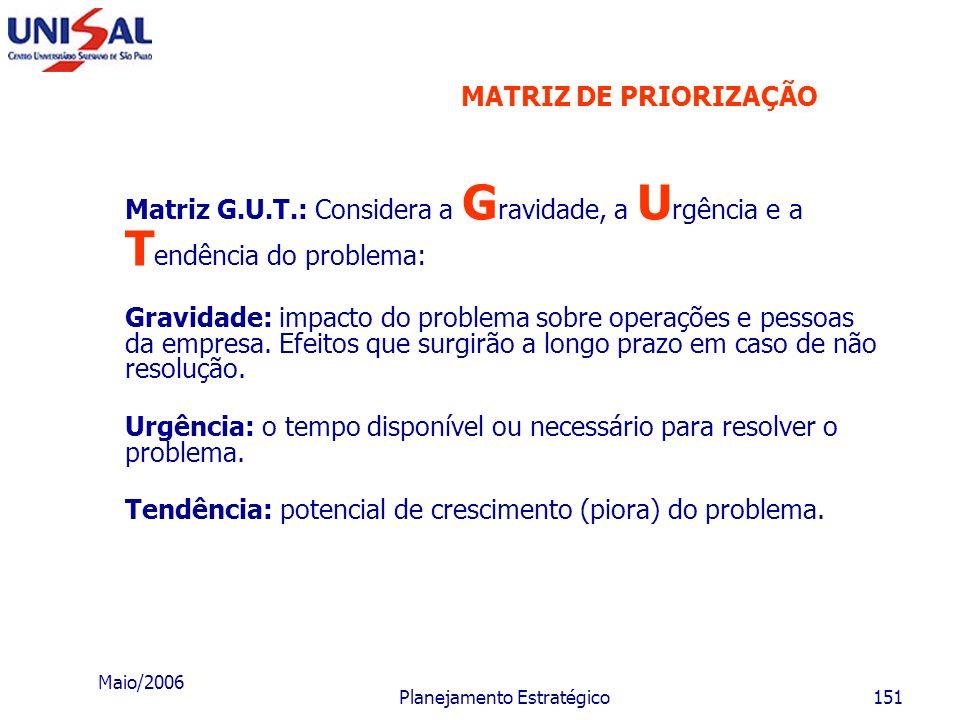 Maio/2006 Planejamento Estratégico150 MATRIZ DE PRIORIZAÇÃO Muitas pessoas passam horas e horas no trabalho, sempre resolvendo questões delicadas, apa