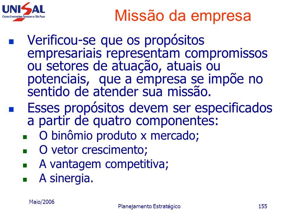 Maio/2006 Planejamento Estratégico154 Exemplo de aplicação