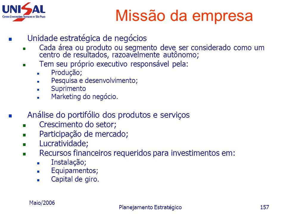 Maio/2006 Planejamento Estratégico156 Missão da empresa O binômio produto x mercado – determina o âmbito da busca; O vetor crescimento – fixa os direc