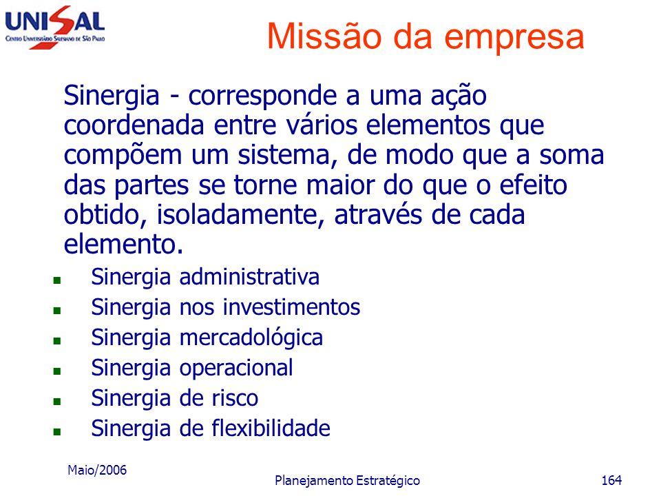 Maio/2006 Planejamento Estratégico163 Missão da empresa Quanto à postura da alta administração, esta pode facilitar uma situação de vantagem competiti