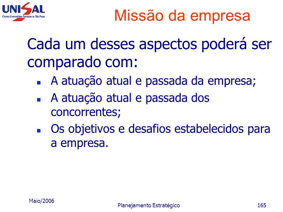 Maio/2006 Planejamento Estratégico164 Missão da empresa Sinergia - corresponde a uma ação coordenada entre vários elementos que compõem um sistema, de