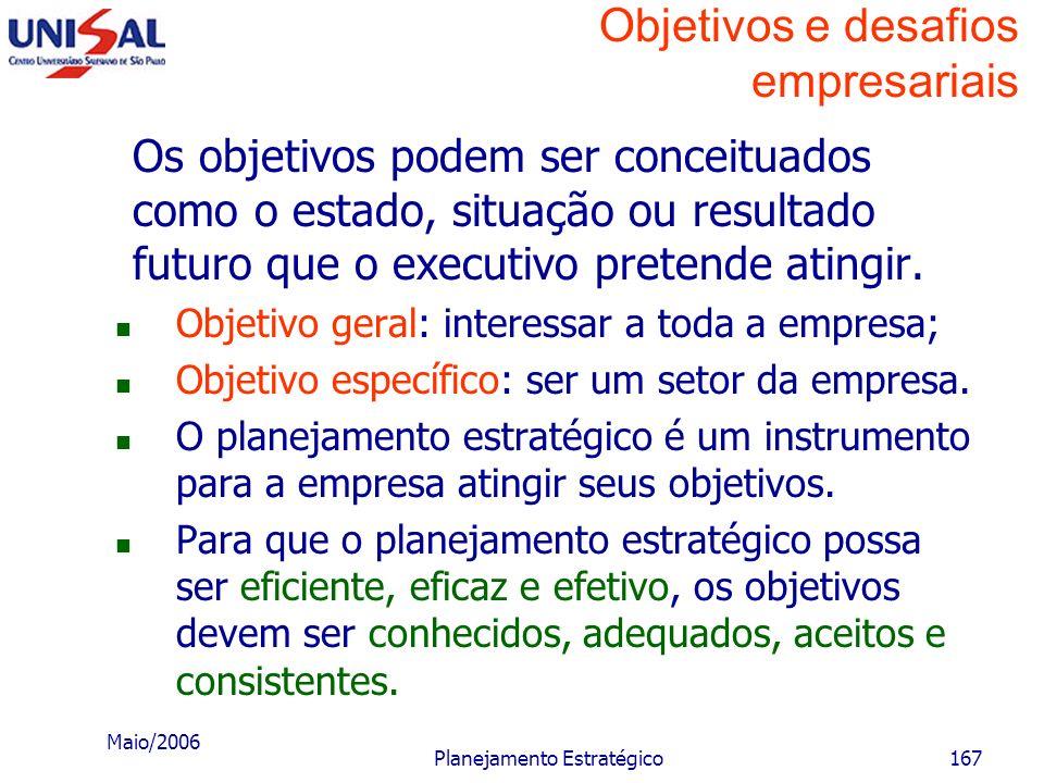 Maio/2006 Planejamento Estratégico166 Missão da empresa Macroestratégias e macropolíticas Após o executivo ter estabelecido a missão, os propósitos e