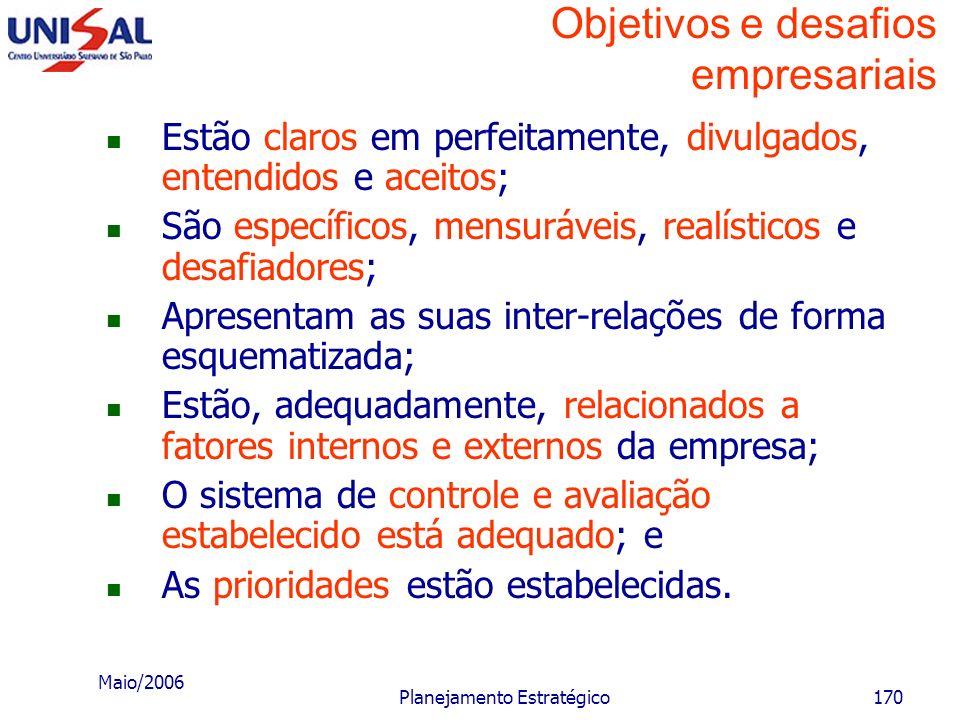 Maio/2006 Planejamento Estratégico169 Objetivos e desafios empresariais Objetivo: é o alvo ou ponto quantificado, com prazo de realização e responsáve