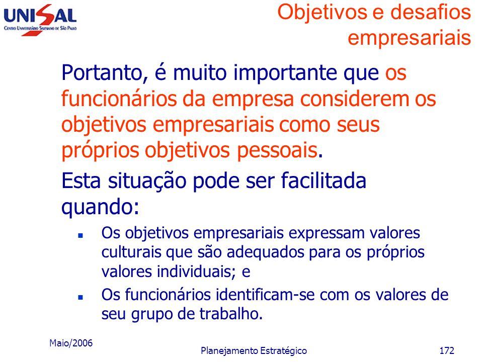 Maio/2006 Planejamento Estratégico171 Objetivos e desafios empresariais Base dos objetivos das pessoas Uma empresa em si só não pode ter objetivos, po