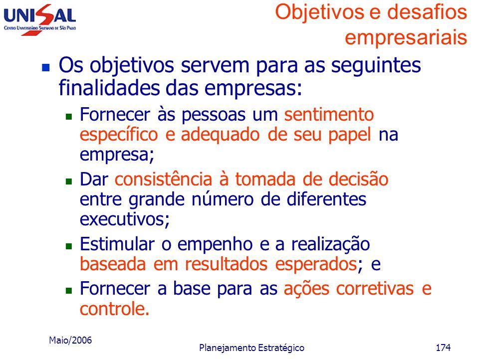 Maio/2006 Planejamento Estratégico173 Objetivos e desafios empresariais Importância dos objetivos Em muitas empresas, se você pedir a alguns executivo