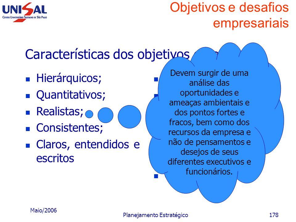 Maio/2006 Planejamento Estratégico177 Objetivos e desafios empresariais Características dos objetivos e desafios Hierárquicos; Quantitativos; Realista