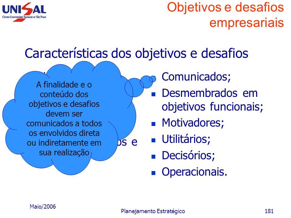 Maio/2006 Planejamento Estratégico180 Objetivos e desafios empresariais Características dos objetivos e desafios Hierárquicos; Quantitativos; Realista