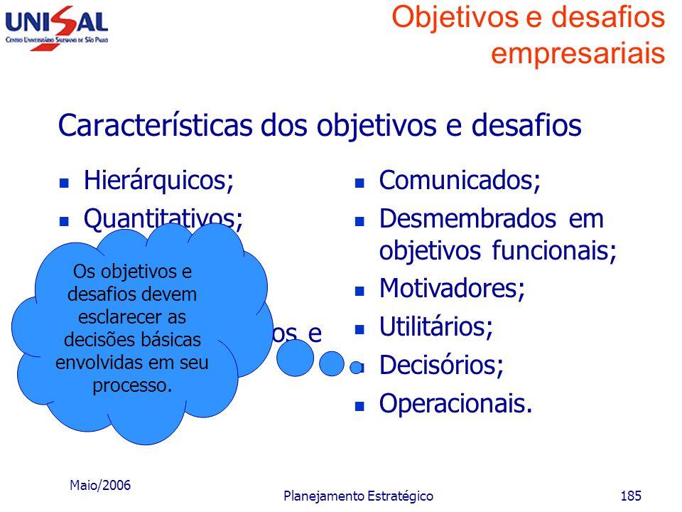 Maio/2006 Planejamento Estratégico184 Objetivos e desafios empresariais Características dos objetivos e desafios Hierárquicos; Quantitativos; Realista