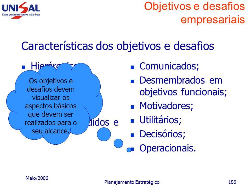 Maio/2006 Planejamento Estratégico185 Objetivos e desafios empresariais Características dos objetivos e desafios Hierárquicos; Quantitativos; Realista