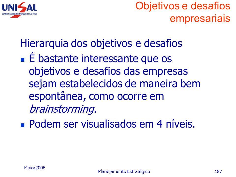 Maio/2006 Planejamento Estratégico186 Objetivos e desafios empresariais Características dos objetivos e desafios Hierárquicos; Quantitativos; Realista