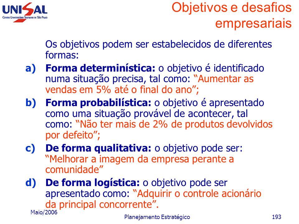 Maio/2006 Planejamento Estratégico192 Relacionamento vertical no tratamento dos objetivos e desafios da empresa