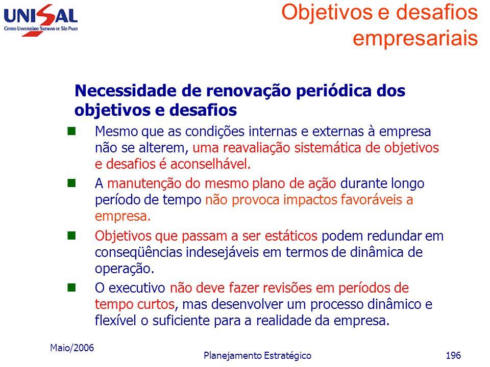 Maio/2006 Planejamento Estratégico195 Objetivos e desafios empresariais Gestão à vista É o processo em que os indicadores, parâmetros e critérios de a