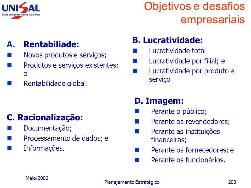Maio/2006 Planejamento Estratégico202 Objetivos e desafios empresariais Como exemplos de áreas de resultados e respectivos conteúdo tem-se a relação a
