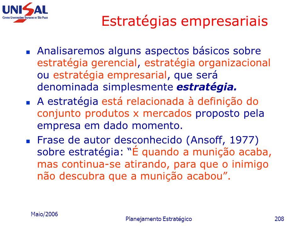 Maio/2006 Planejamento Estratégico207 Objetivos e desafios empresariais K. Recursos financeiros: Identificação e obtenção; Custo do dinheiro; Moviment