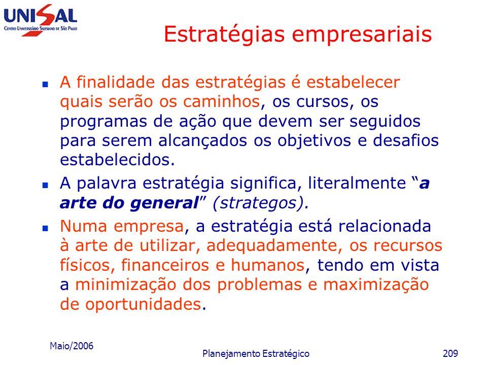 Maio/2006 Planejamento Estratégico208 Estratégias empresariais Analisaremos alguns aspectos básicos sobre estratégia gerencial, estratégia organizacio