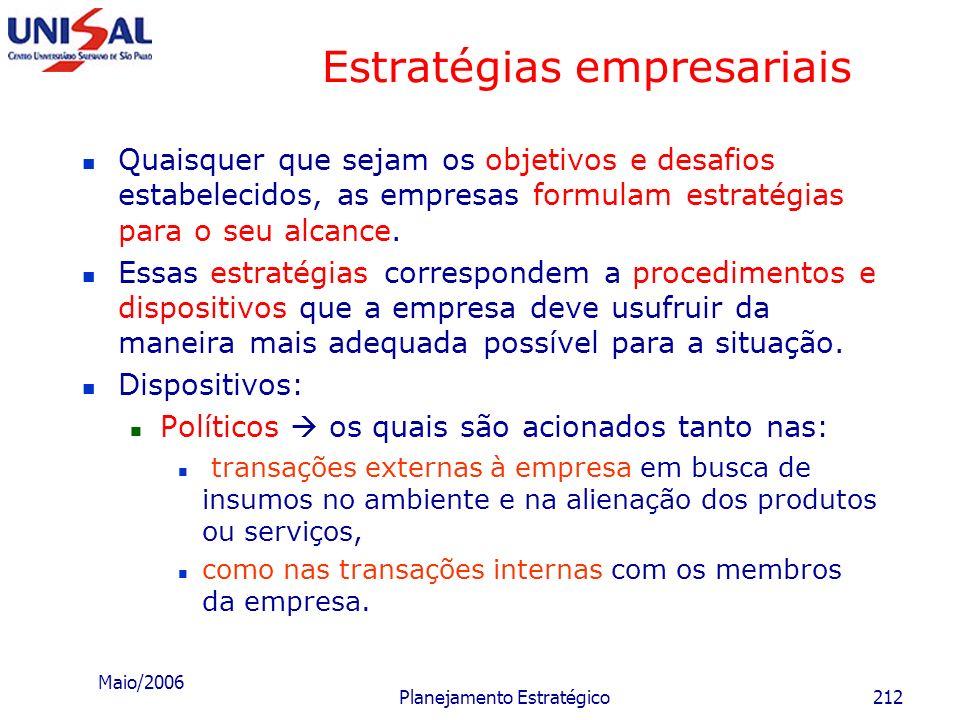 Maio/2006 Planejamento Estratégico211 Estratégias empresariais A estratégia deverá ser, sempre, uma ação inteligente, econômica,viável original e até