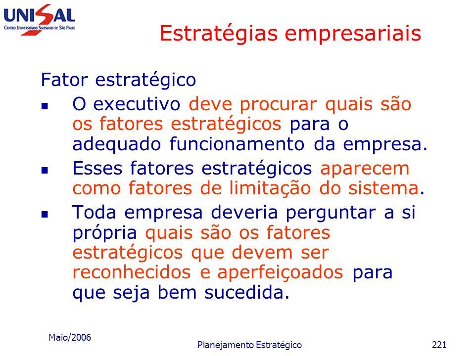 Maio/2006 Planejamento Estratégico220 Estratégias empresariais D – Estratégias de recursos humanos Quadro de pessoal e capacitação interna; Transferên