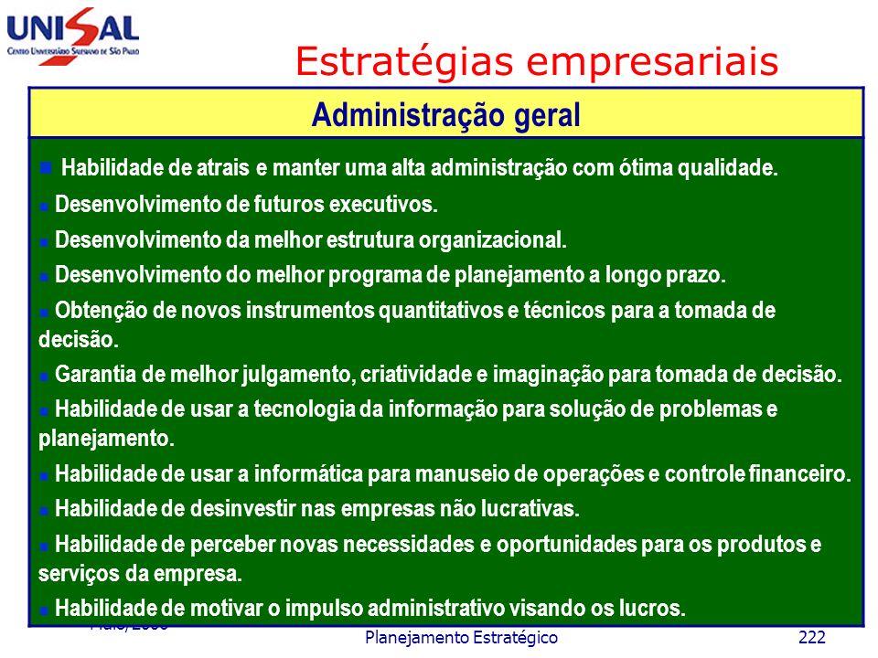 Maio/2006 Planejamento Estratégico221 Estratégias empresariais Fator estratégico O executivo deve procurar quais são os fatores estratégicos para o ad
