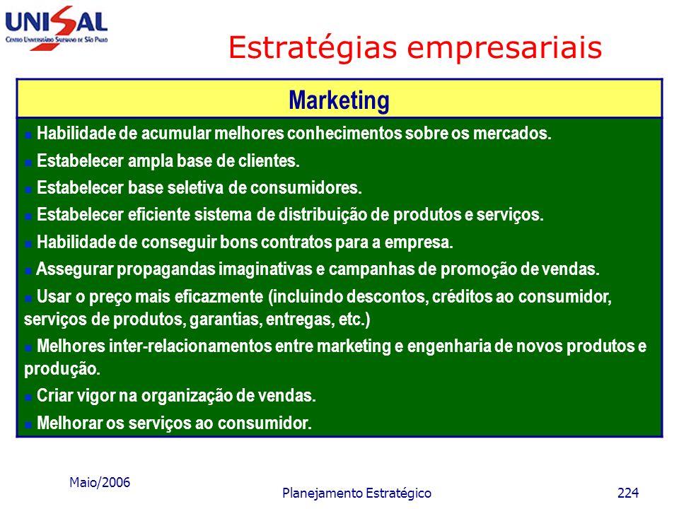 Maio/2006 Planejamento Estratégico223 Estratégias empresariais Finanças Habilidade de levantar capital a longo prazo e a baixo custo. Habilidade de le