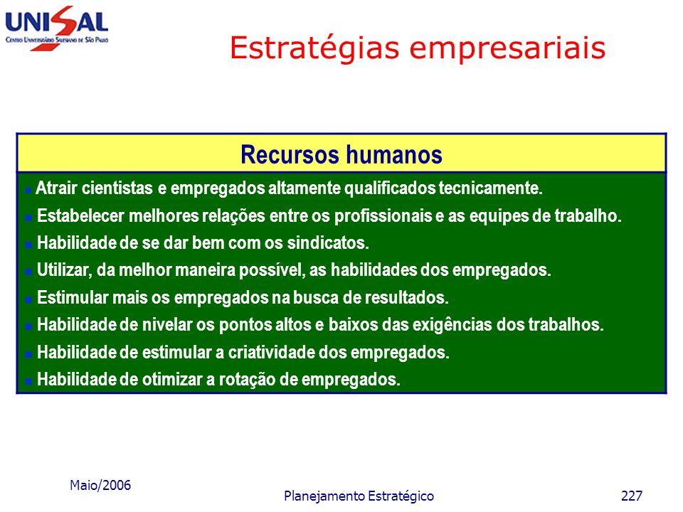 Maio/2006 Planejamento Estratégico226 Estratégias empresariais Produtos e serviços Melhorar os produtos e serviços atuais. Desenvolver uma seleção de
