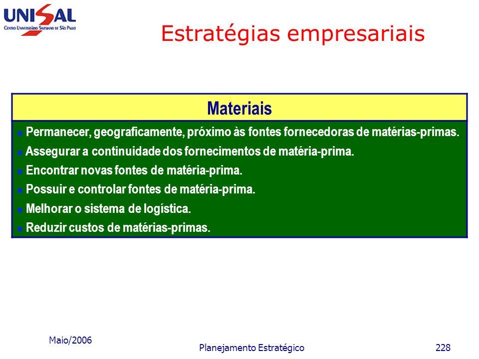 Maio/2006 Planejamento Estratégico227 Estratégias empresariais Recursos humanos Atrair cientistas e empregados altamente qualificados tecnicamente. Es