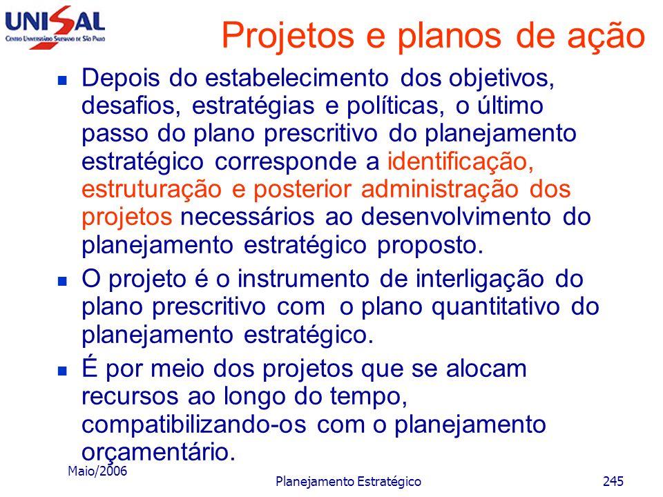 Maio/2006 Planejamento Estratégico244 Políticas empresariais Exemplos: Exigência mínima de nível universitário para os cargos de chefia (área de recur