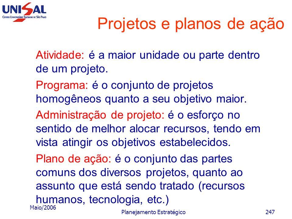 Maio/2006 Planejamento Estratégico246 Projetos e planos de ação Projeto: pode ser considerado como um trabalho com: Datas e início e término previamen