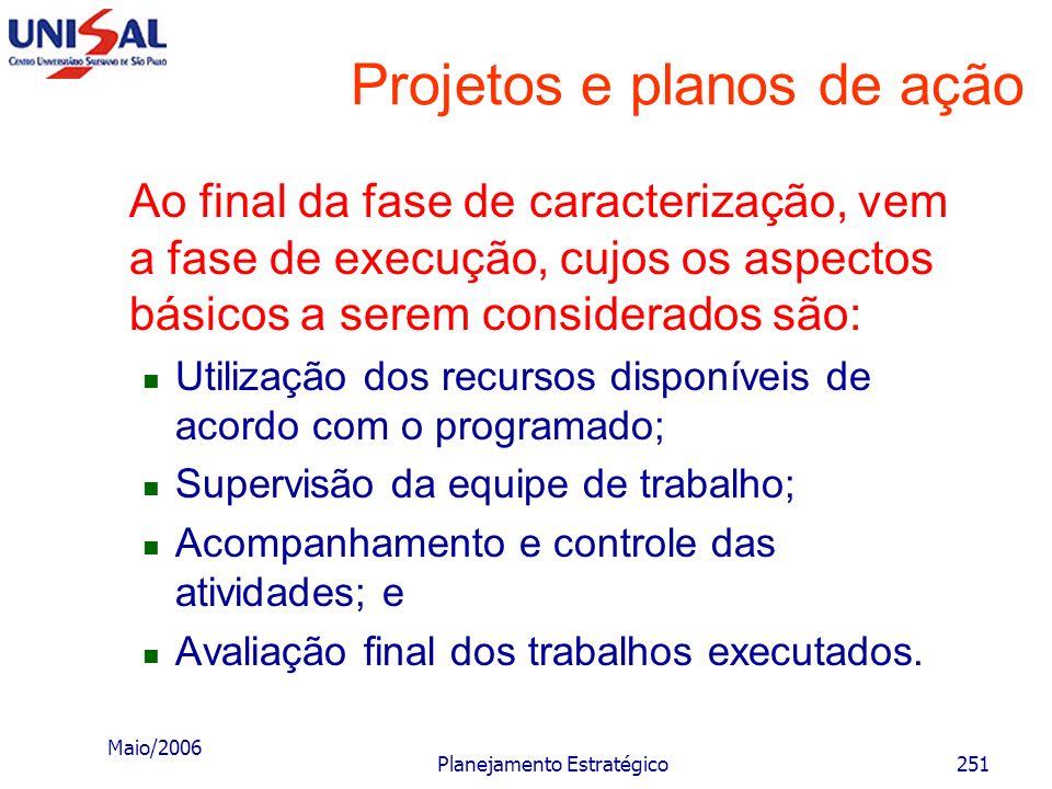 Maio/2006 Planejamento Estratégico250 Projetos e planos de ação Na fase de caracterização, os aspectos básicos a serem analisados são: Identificação d