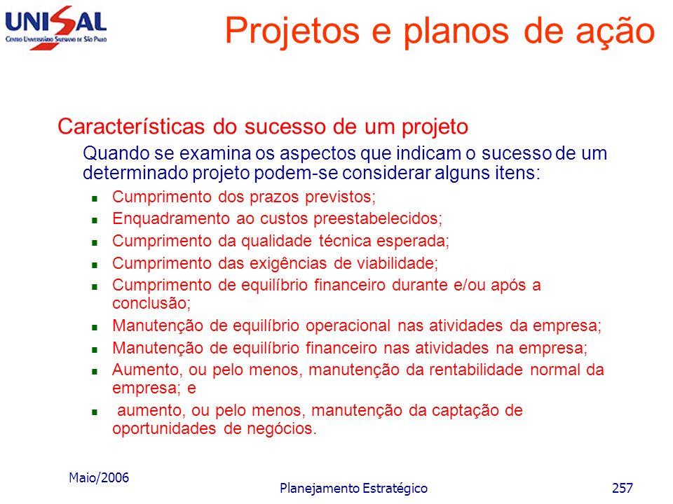 Maio/2006 Planejamento Estratégico256 Projetos e planos de ação Balanceamento entre projetos a curto, médio e longo prazos; Perspectiva do tempo de ex