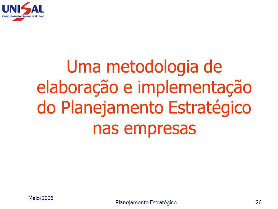 Maio/2006 Planejamento Estratégico25 Níveis do sistema SISTEMA ECOSSISTEMA Subsistema