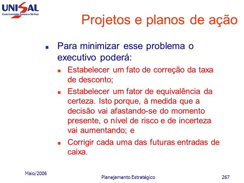 Maio/2006 Planejamento Estratégico266 Projetos e planos de ação Algumas técnicas de avaliação de projeto O executivo deve, também, saber que essas téc
