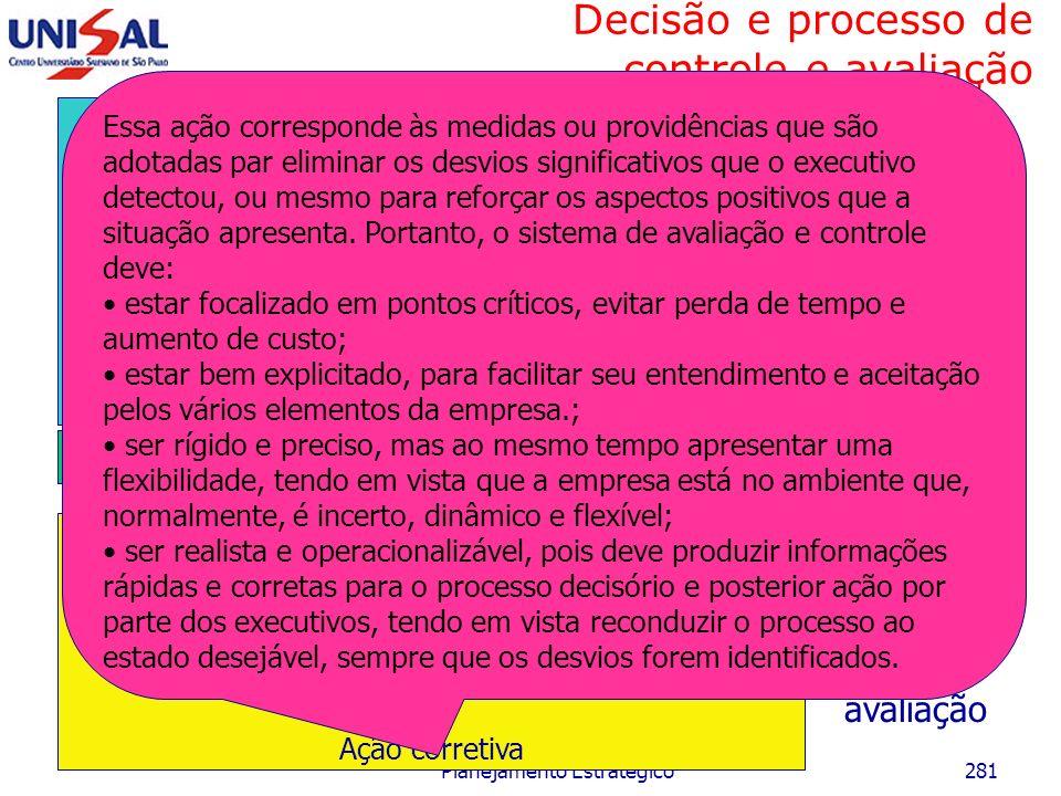 Maio/2006 Planejamento Estratégico280 Decisão e processo de controle e avaliação Identificação do problema Coleta de informações Análise de informaçõe