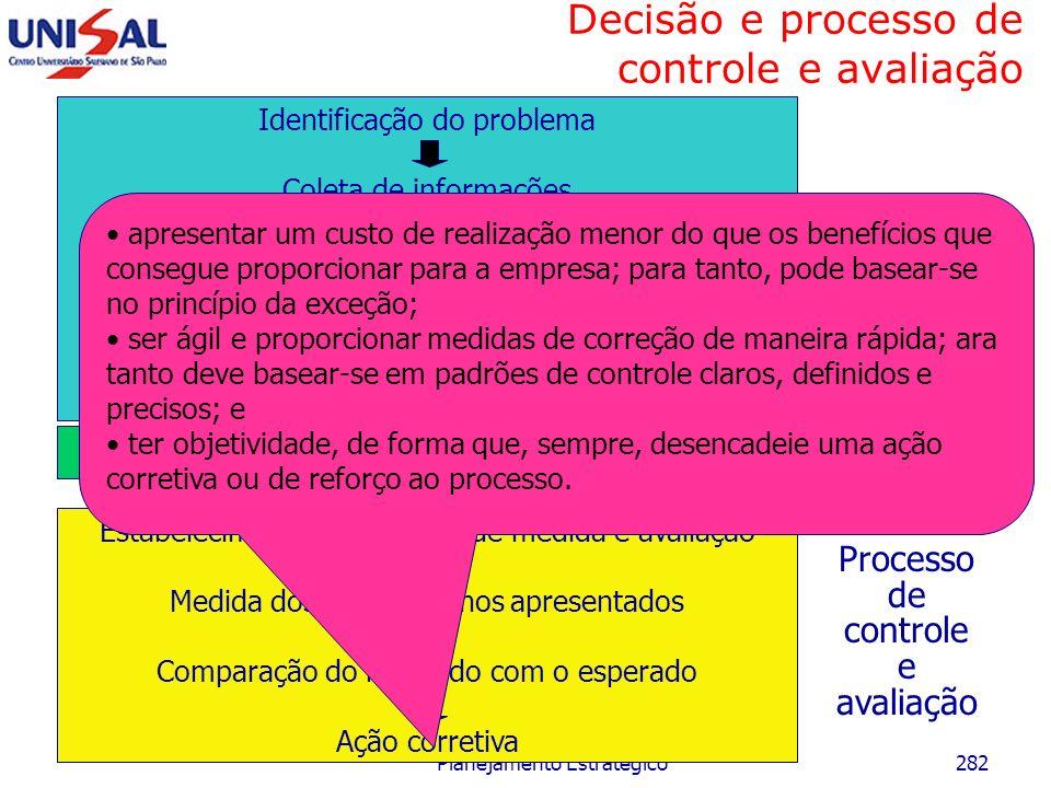 Maio/2006 Planejamento Estratégico281 Decisão e processo de controle e avaliação Identificação do problema Coleta de informações Análise de informaçõe