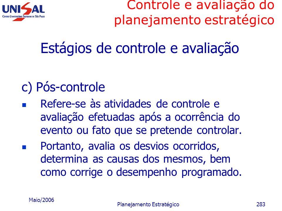 Maio/2006 Planejamento Estratégico282 Decisão e processo de controle e avaliação Identificação do problema Coleta de informações Análise de informaçõe