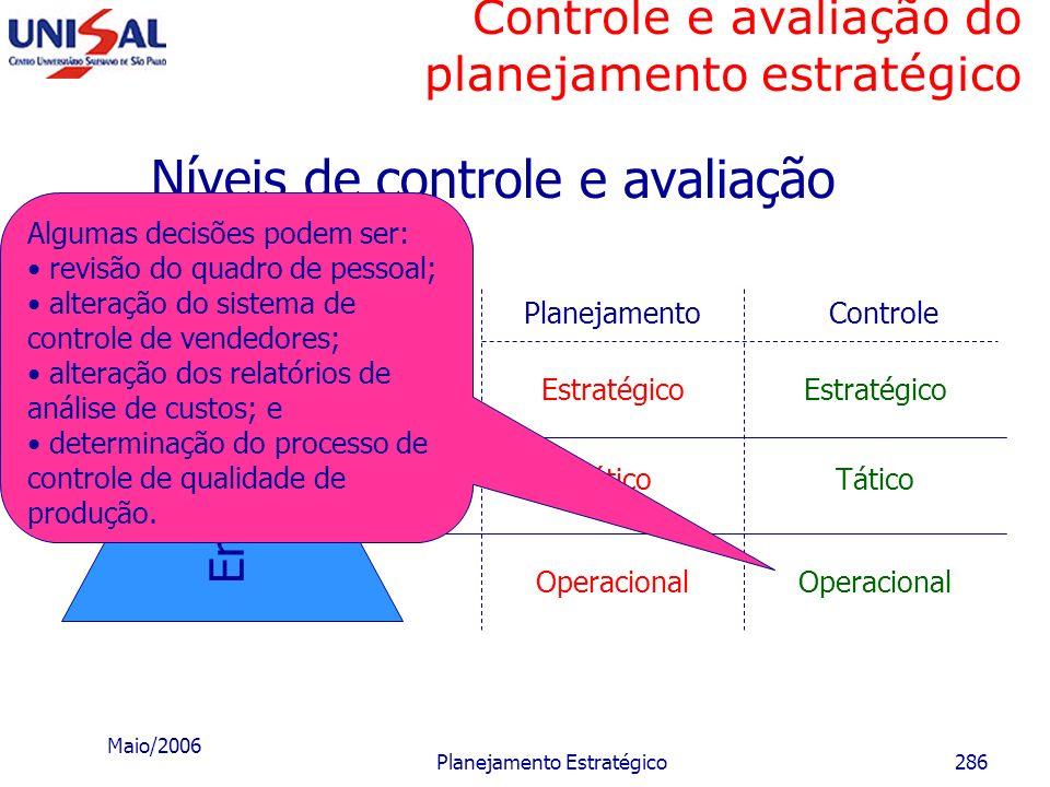 Maio/2006 Planejamento Estratégico285 Controle e avaliação do planejamento estratégico Níveis de controle e avaliação PlanejamentoControle Estratégico