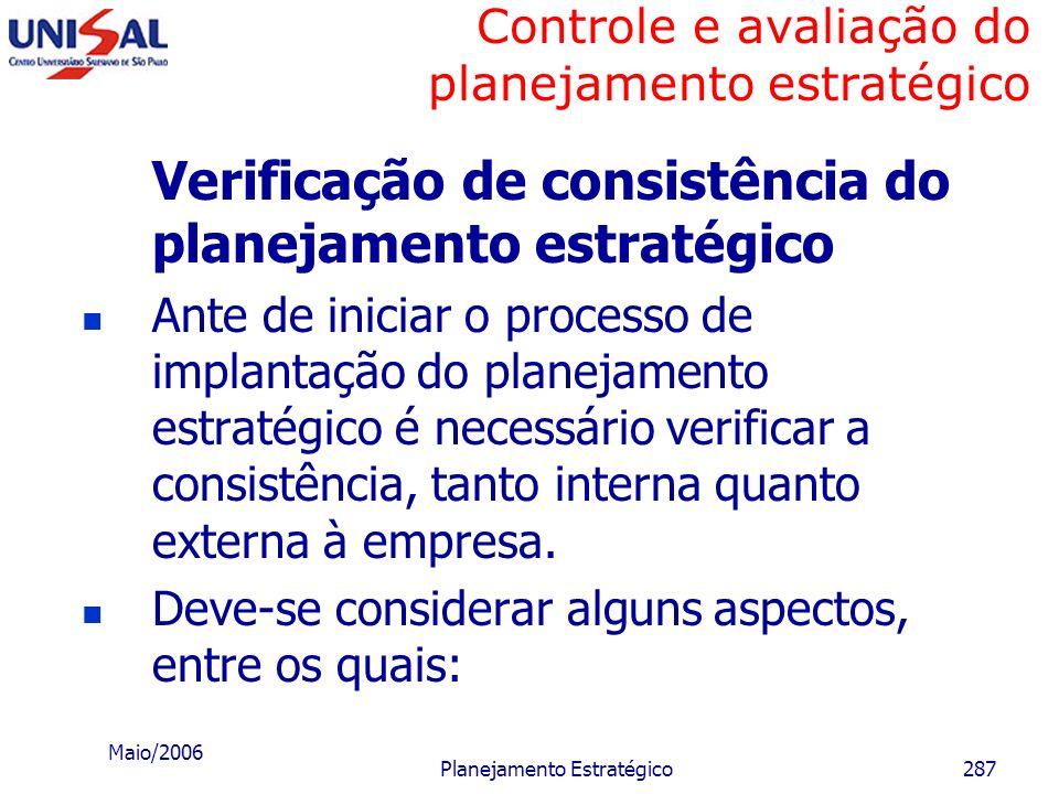 Maio/2006 Planejamento Estratégico286 Controle e avaliação do planejamento estratégico Níveis de controle e avaliação PlanejamentoControle Estratégico