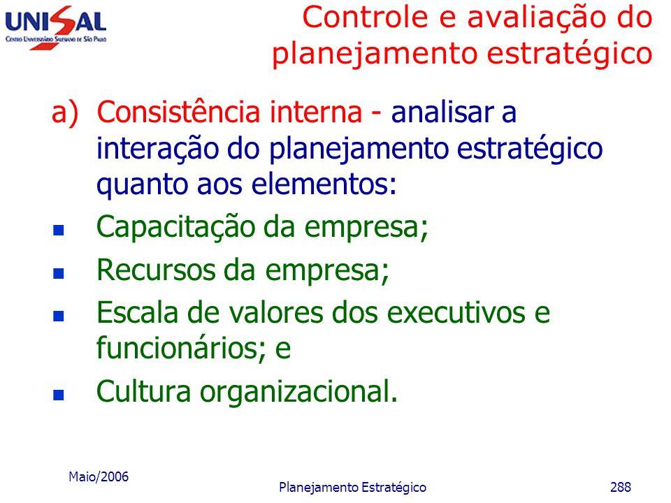 Maio/2006 Planejamento Estratégico287 Controle e avaliação do planejamento estratégico Verificação de consistência do planejamento estratégico Ante de