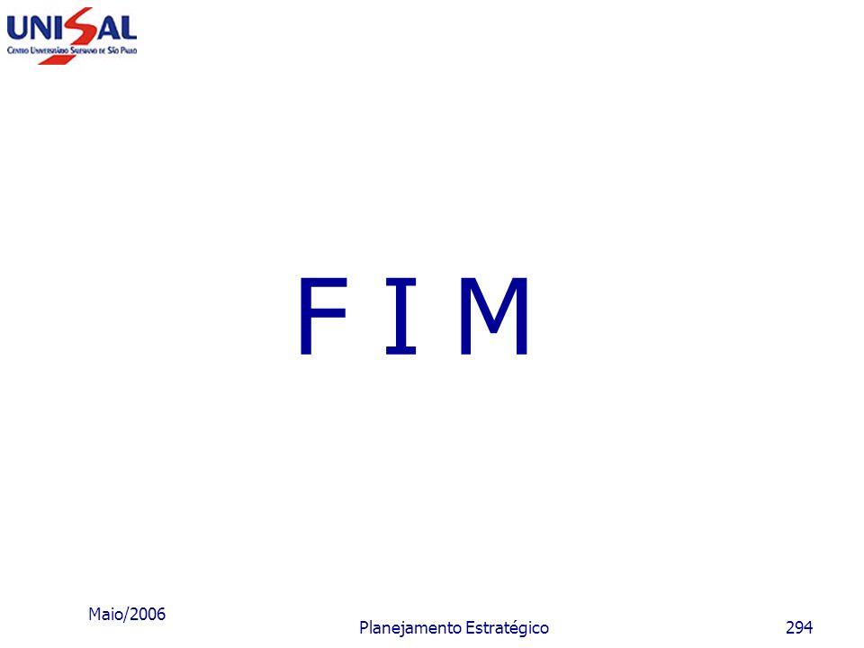 Maio/2006 Planejamento Estratégico293 Controle e avaliação do planejamento estratégico Revisões do planejamento estratégico b) Periódicas: Embora seja