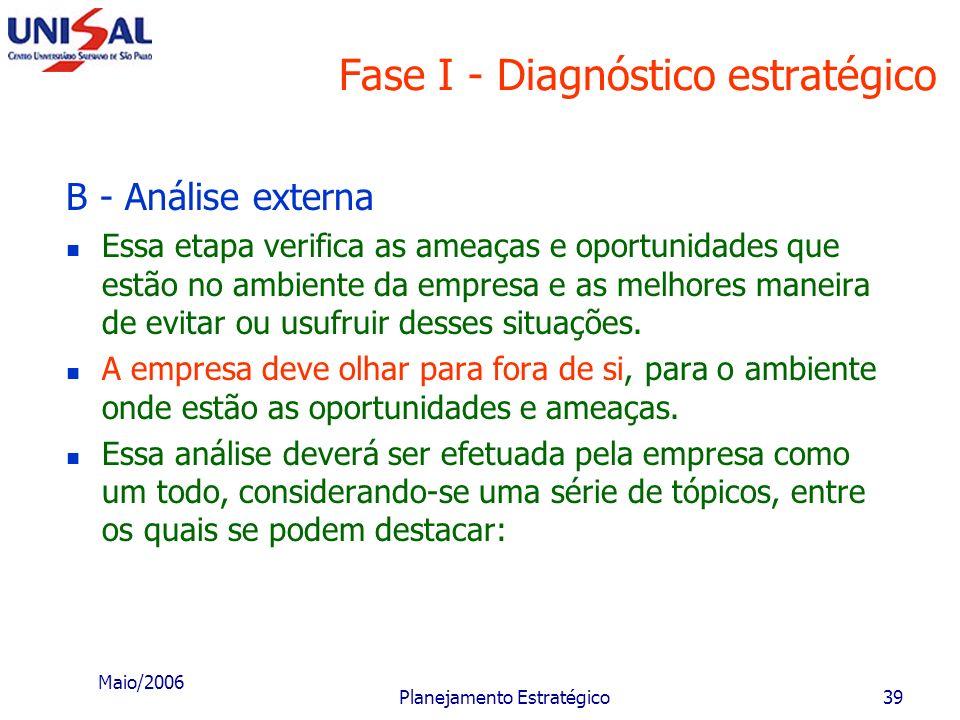 Maio/2006 Planejamento Estratégico38 Fase I - Diagnóstico estratégico A - Identificação da visão Algumas vezes a visão pode configurar-se em uma situa