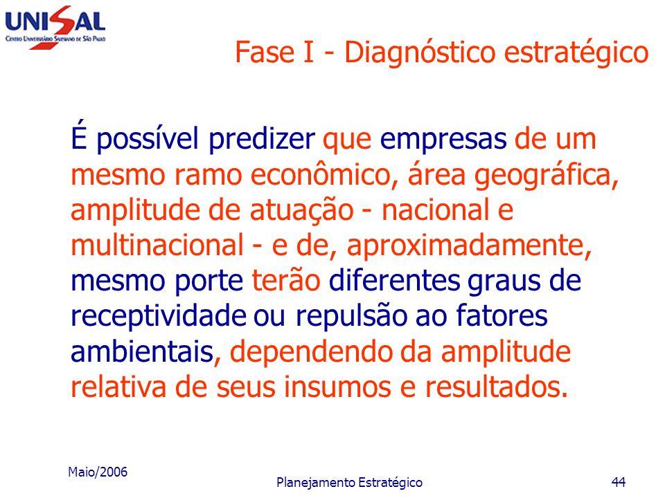 Maio/2006 Planejamento Estratégico43 Fase I - Diagnóstico estratégico O executivo deve identificar todas as oportunidades, e é analisar cada uma, em t