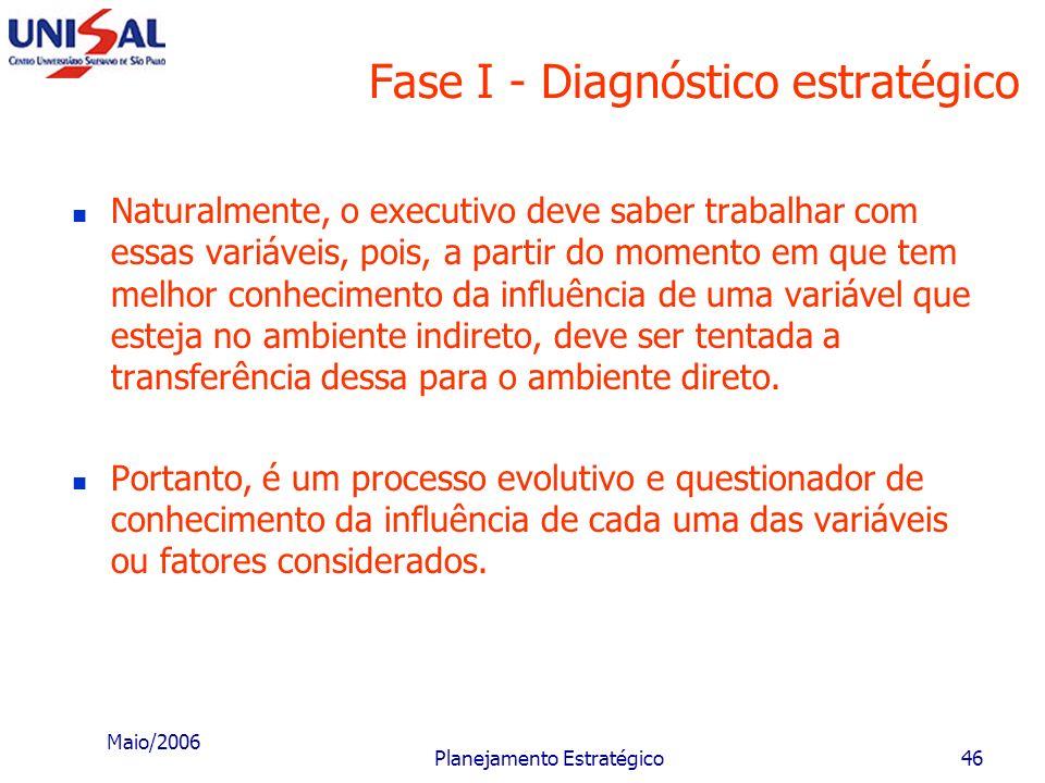 Maio/2006 Planejamento Estratégico45 Fase I - Diagnóstico estratégico Outro aspecto a considerar na análise externa é a divisão do ambiente da empresa