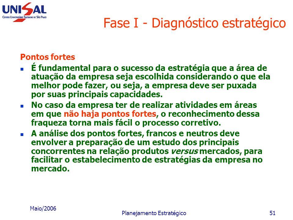 Maio/2006 Planejamento Estratégico50 Fase I - Diagnóstico estratégico C - Análise interna Esta etapa verifica os pontos fortes, fracos e neutros da em