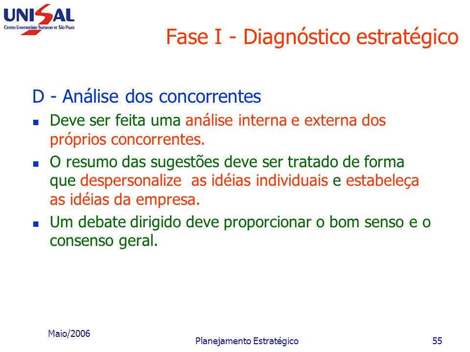 Maio/2006 Planejamento Estratégico54 Fase I - Diagnóstico estratégico D - Análise dos concorrentes Esta etapa decompõe um aspecto da etapa da análise