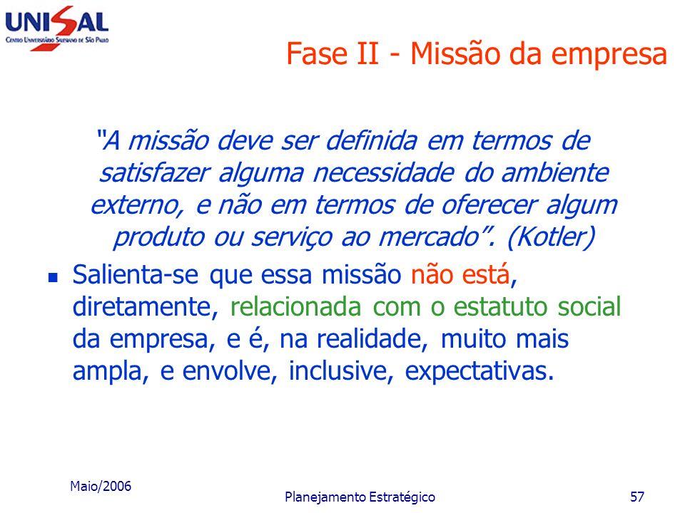 Maio/2006 Planejamento Estratégico56 Fase II - Missão da empresa Neste ponto deve ser estabelecida a razão de ser da empresa, bem como seu posicioname