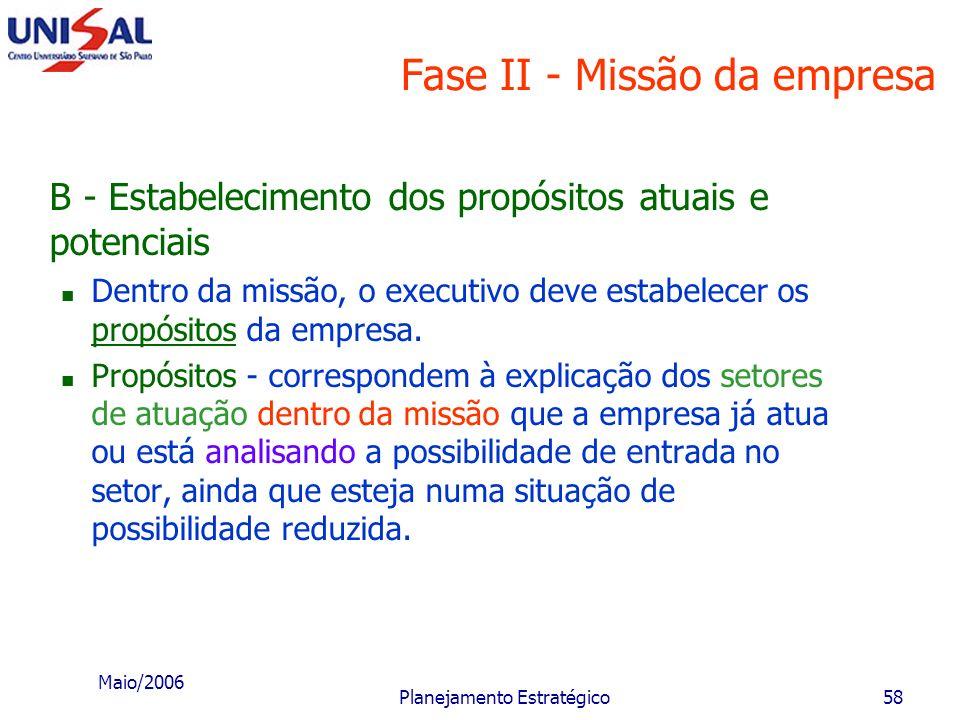 Maio/2006 Planejamento Estratégico57 Fase II - Missão da empresa A missão deve ser definida em termos de satisfazer alguma necessidade do ambiente ext