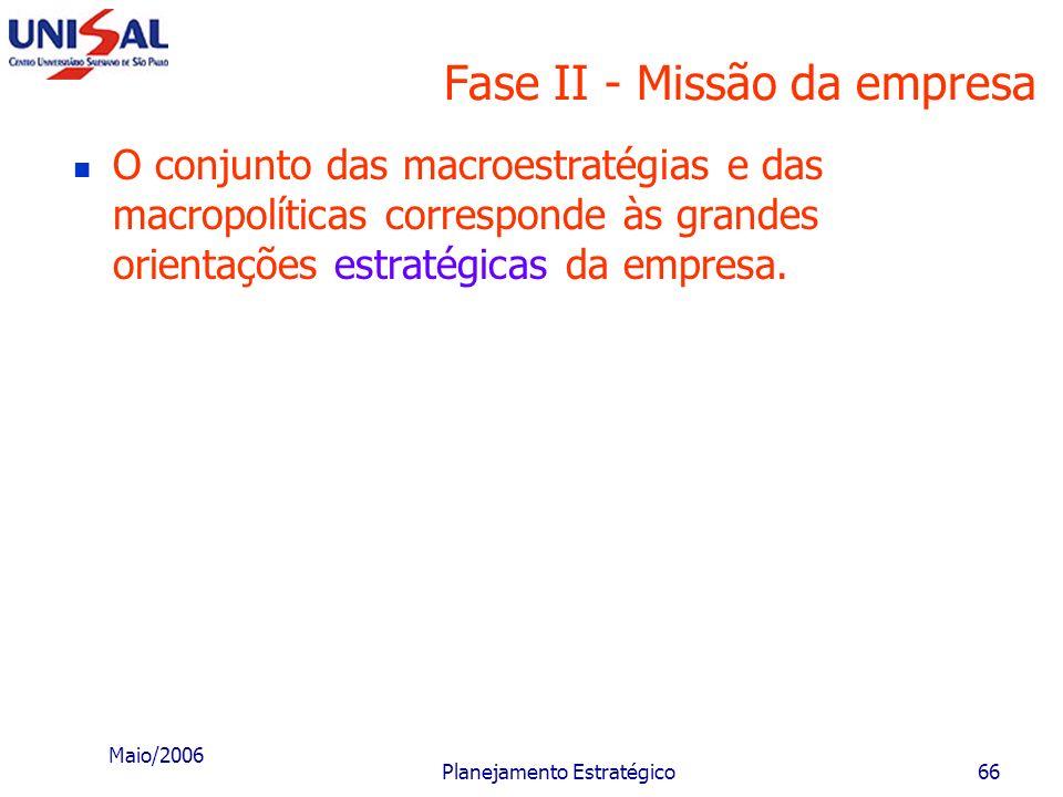 Maio/2006 Planejamento Estratégico65 Fase II - Missão da empresa É importante que o executivo faça uma revisão das macroestratégias e macropolíticas e