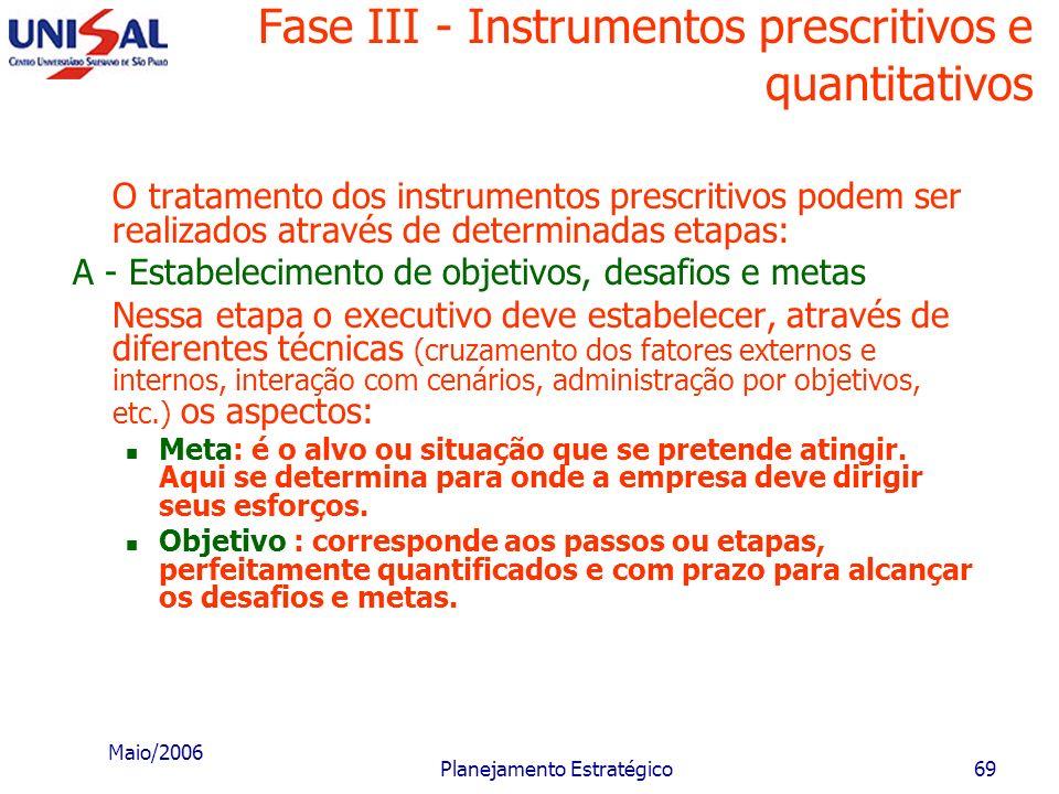 Maio/2006 Planejamento Estratégico68 Fase III - Instrumentos prescritivos e quantitativos Instrumentos prescritivos Os instrumentos prescritivos do pr