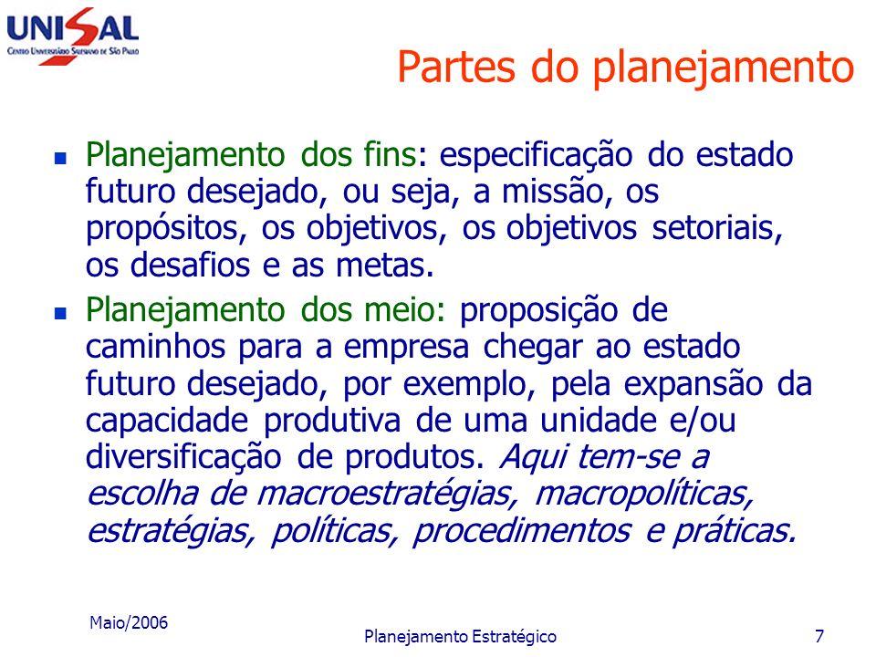 Maio/2006 Planejamento Estratégico6 Partes do planejamento Para Ackoff, o planejamento é um processo contínuo que envolve um conjunto complexo de deci