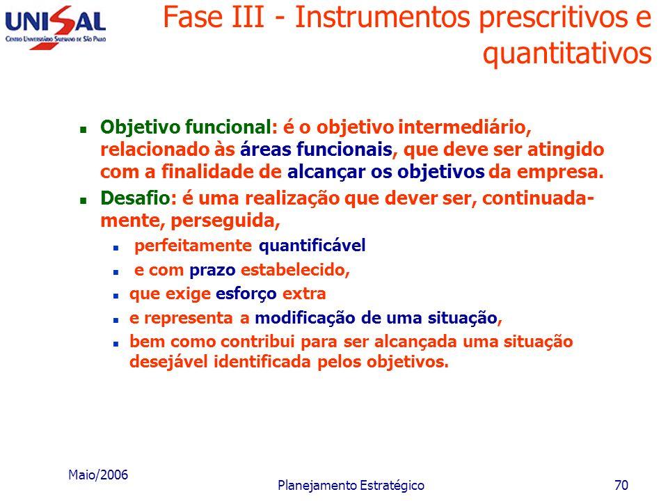 Maio/2006 Planejamento Estratégico69 Fase III - Instrumentos prescritivos e quantitativos O tratamento dos instrumentos prescritivos podem ser realiza