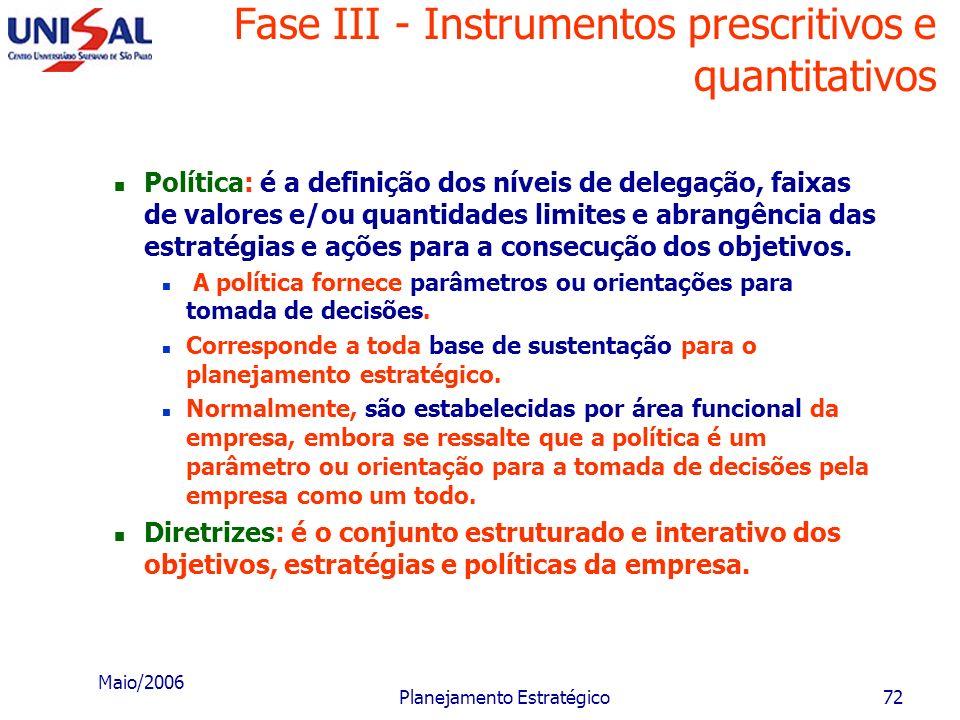 Maio/2006 Planejamento Estratégico71 Fase III - Instrumentos prescritivos e quantitativos B - Estabelecimento das estratégias e políticas funcionais N